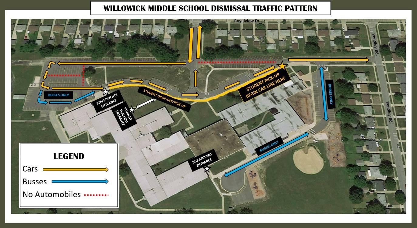 Dismissal Traffic Pattern